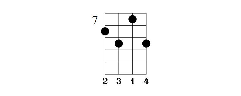B7-alternative