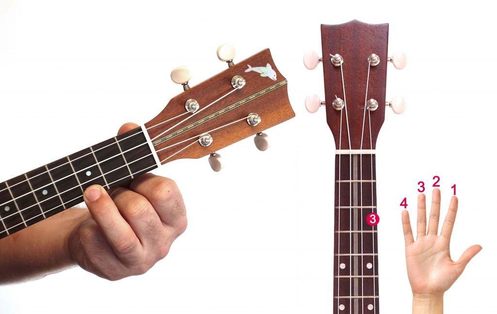 Accordo di Do Ukulele - C ukulele chord